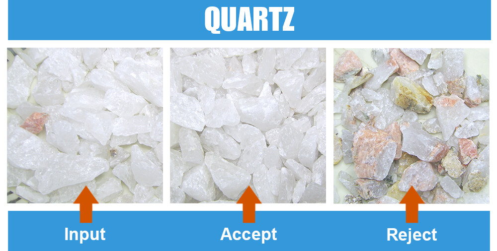 Sorted Sample Quartz