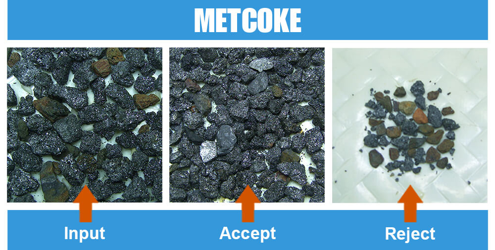 Sorted Sample Metcoke
