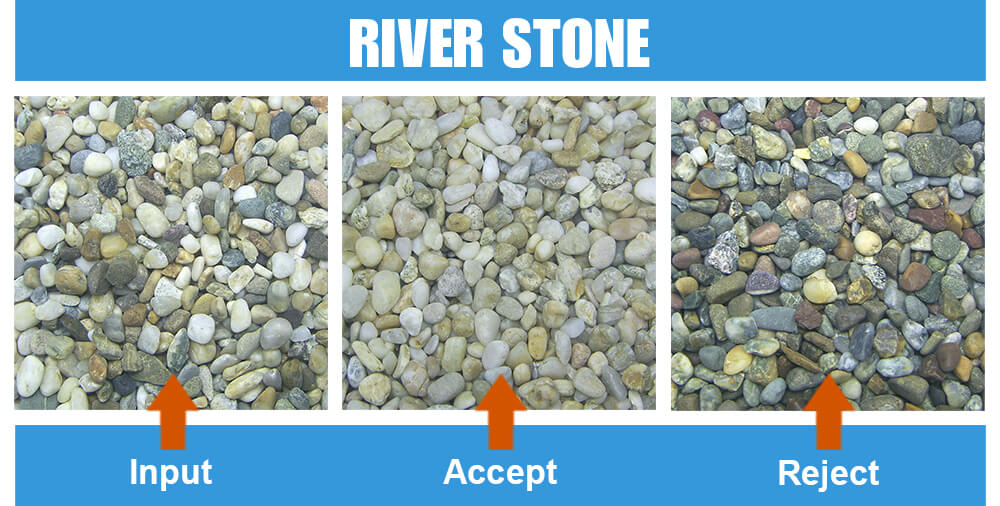 Sorted Sample River Stone