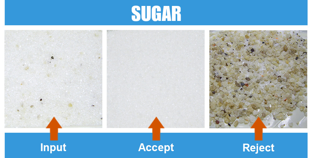 Sorted Sample Sugar